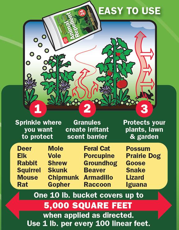 Nature S Defense Organic All Purpose Animal